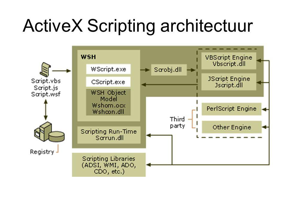 ActiveX Scripting architectuur