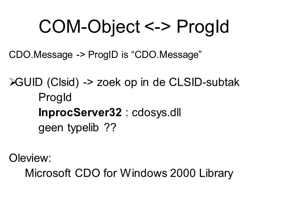 COM-Object ProgId CDO.Message -> ProgID is CDO.Message  GUID (Clsid) -> zoek op in de CLSID-subtak ProgId InprocServer32 : cdosys.dll geen typelib .