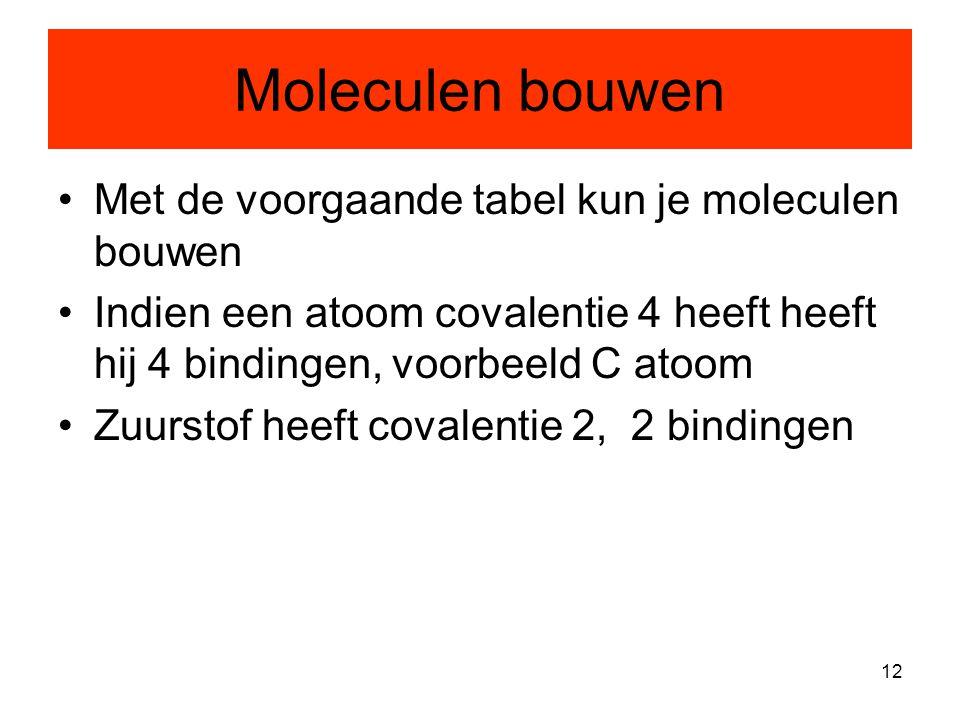 12 Moleculen bouwen Met de voorgaande tabel kun je moleculen bouwen Indien een atoom covalentie 4 heeft heeft hij 4 bindingen, voorbeeld C atoom Zuurstof heeft covalentie 2, 2 bindingen