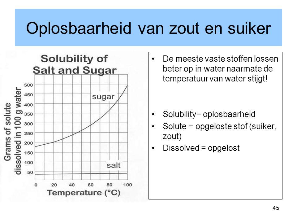 45 Oplosbaarheid van zout en suiker. De meeste vaste stoffen lossen beter op in water naarmate de temperatuur van water stijgt! Solubility= oplosbaarh