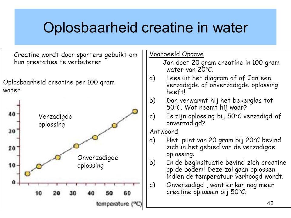 46 Oplosbaarheid creatine in water Creatine wordt door sporters gebuikt om hun prestaties te verbeteren Voorbeeld Opgave Jan doet 20 gram creatine in 100 gram water van 20°C.