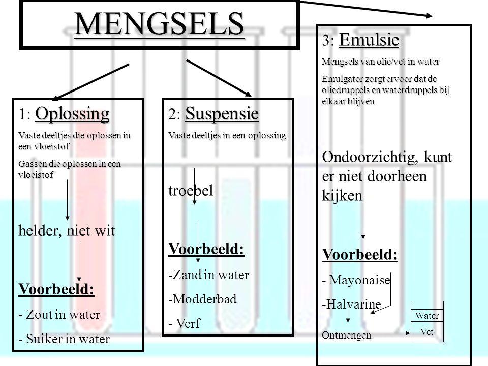 49 MENGSELS Oplossing 1: Oplossing Vaste deeltjes die oplossen in een vloeistof Gassen die oplossen in een vloeistof helder, niet wit Voorbeeld: - Zout in water - Suiker in water Suspensie 2: Suspensie Vaste deeltjes in een oplossing troebel Voorbeeld: -Zand in water -Modderbad - Verf Emulsie 3: Emulsie Mengsels van olie/vet in water Emulgator zorgt ervoor dat de oliedruppels en waterdruppels bij elkaar blijven Ondoorzichtig, kunt er niet doorheen kijken Voorbeeld: - Mayonaise -Halvarine Ontmengen Vet Water