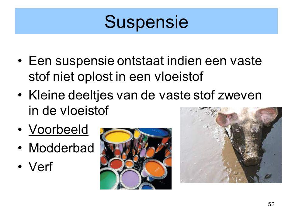 52 Suspensie Een suspensie ontstaat indien een vaste stof niet oplost in een vloeistof Kleine deeltjes van de vaste stof zweven in de vloeistof Voorbeeld Modderbad Verf