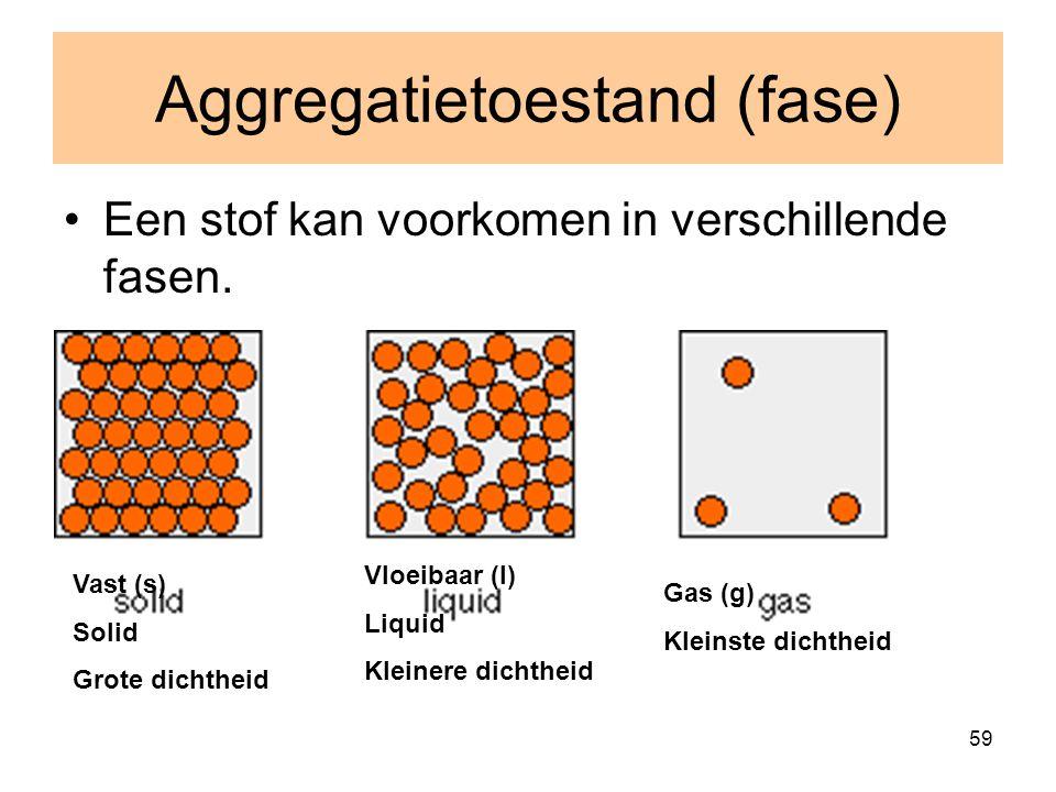 59 Aggregatietoestand (fase) Een stof kan voorkomen in verschillende fasen. Vast (s) Solid Grote dichtheid Vloeibaar (l) Liquid Kleinere dichtheid Gas