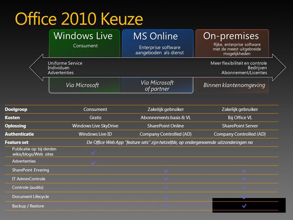 Browsers IE7 en hoger met Windows Safari 4 en hoger met Mac Firefox 3.5 en hoger met Windows, Mac en Linux Via mobiele browsers kunnen bestanden worden bekeken met Office Web Apps.