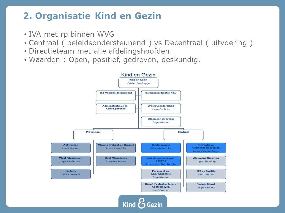 2. Organisatie Kind en Gezin IVA met rp binnen WVG Centraal ( beleidsondersteunend ) vs Decentraal ( uitvoering ) Directieteam met alle afdelingshoofd
