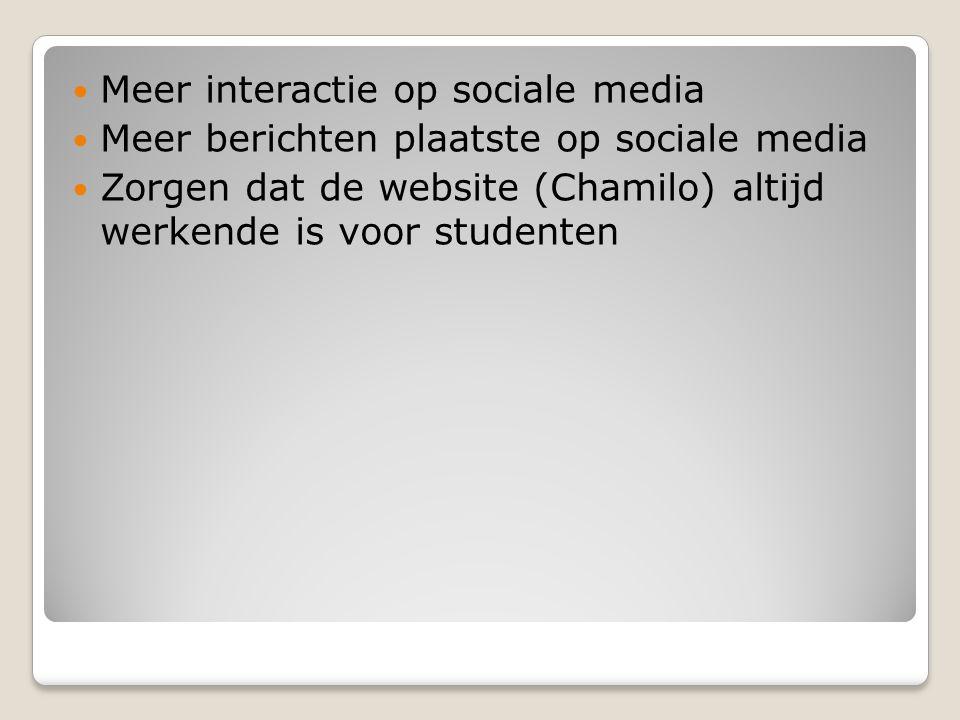 Meer interactie op sociale media Meer berichten plaatste op sociale media Zorgen dat de website (Chamilo) altijd werkende is voor studenten