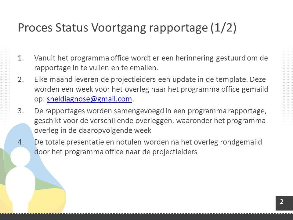2 1.Vanuit het programma office wordt er een herinnering gestuurd om de rapportage in te vullen en te emailen. 2.Elke maand leveren de projectleiders