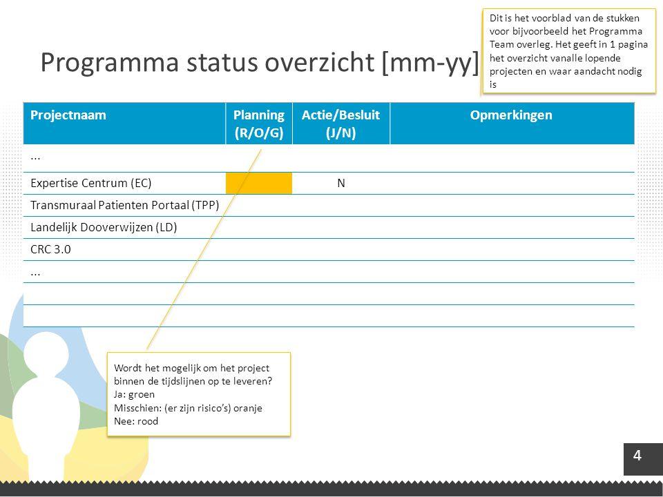 5 [Projectnaam startdatum-einddatum] [project doelstelling] [datum/periode status voortgang] MijlpaalOplever datumVoortgangStatusOpmerking/actie/besluit [omschrijving][dd/mm/yy][xx%][R/O/G][omschrijving] Wat is er bereikt de afgelopen periode?Wat gaat er gebeuren de komende periode.