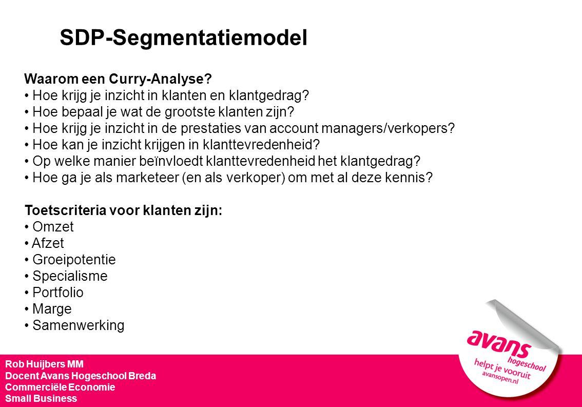 Rob Huijbers MM Docent Avans Hogeschool Breda Commerciële Economie Small Business SDP-Segmentatiemodel Waarom een Curry-Analyse? Hoe krijg je inzicht