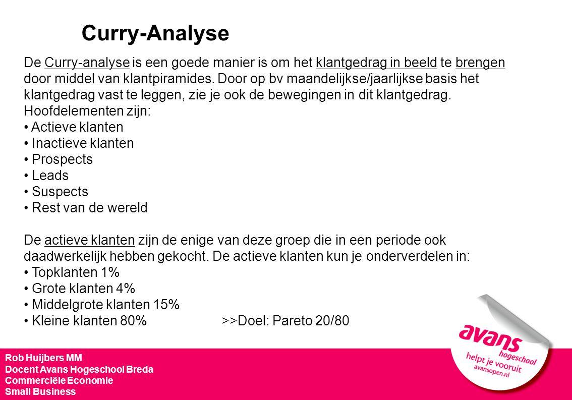 Curry-Analyse De Curry-analyse is een goede manier is om het klantgedrag in beeld te brengen door middel van klantpiramides. Door op bv maandelijkse/j