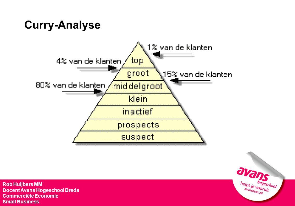 Curry-Analyse Rob Huijbers MM Docent Avans Hogeschool Breda Commerciële Economie Small Business