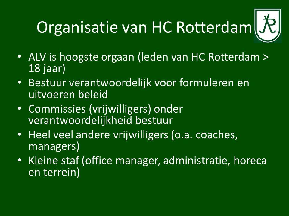 Organisatie van HC Rotterdam ALV is hoogste orgaan (leden van HC Rotterdam > 18 jaar) Bestuur verantwoordelijk voor formuleren en uitvoeren beleid Com