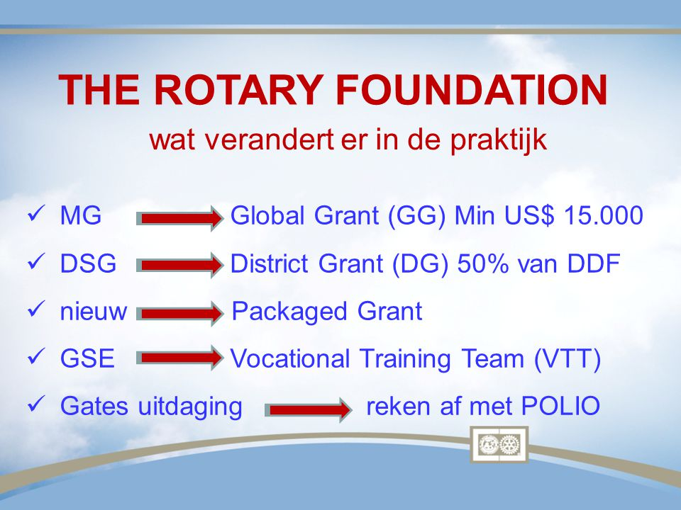 THE ROTARY FOUNDATION wat verandert er in de praktijk MG Global Grant (GG) Min US$ 15.000 DSG District Grant (DG) 50% van DDF nieuw Packaged Grant GSE Vocational Training Team (VTT) Gates uitdaging reken af met POLIO