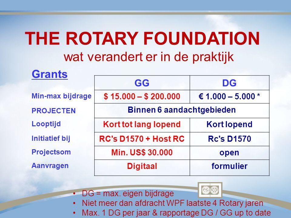THE ROTARY FOUNDATION wat verandert er in de praktijk Grants GGDG Min-max bijdrage $ 15.000 – $ 200.000€ 1.000 – 5.000 * PROJECTEN Binnen 6 aandachtge