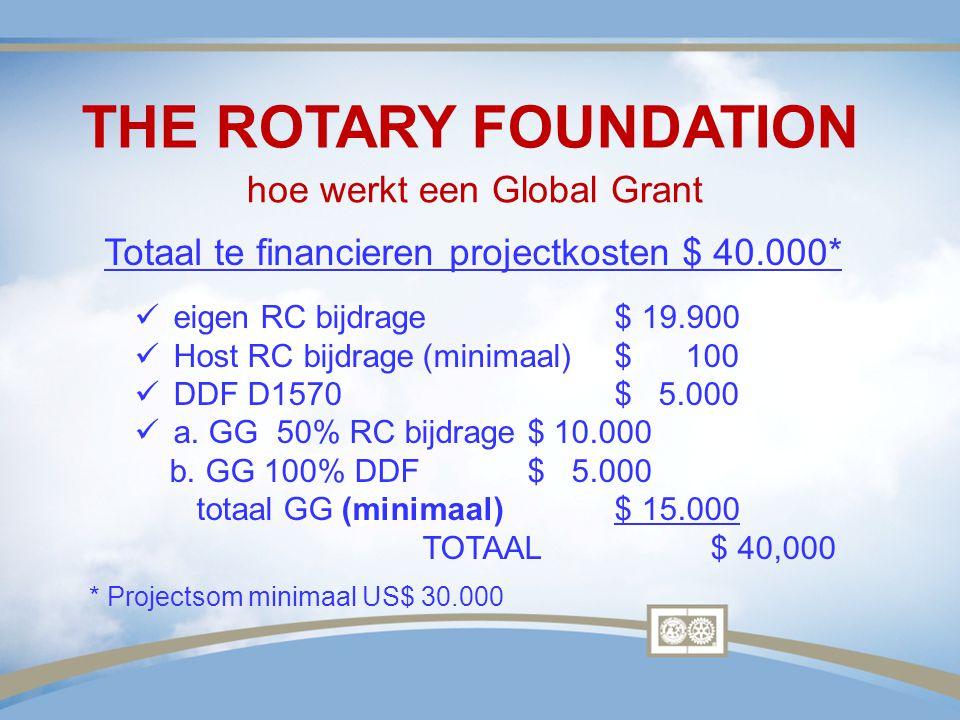 THE ROTARY FOUNDATION hoe werkt een Global Grant Totaal te financieren projectkosten $ 40.000* eigen RC bijdrage $ 19.900 Host RC bijdrage(minimaal) $