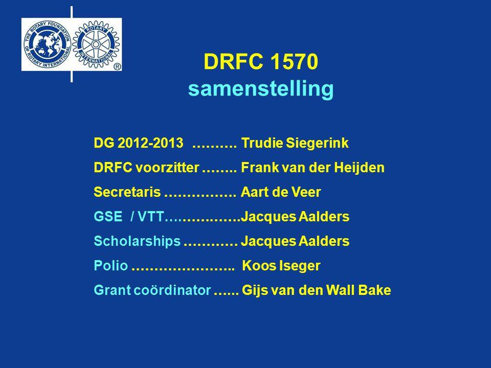 DRFC 1570 Doelstelling De Rotaryclubs in district 1570 met alle beschikbare middelen kennis en kunde informeren, motiveren en ondersteunen bij alle zaken die betrekking hebben op TRF