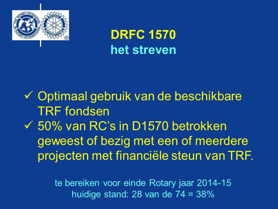 DRFC 1570 het streven Optimaal gebruik van de beschikbare TRF fondsen 50% van RC's in D1570 betrokken geweest of bezig met een of meerdere projecten m