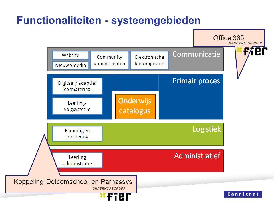 Functionaliteiten - systeemgebieden Koppeling Dotcomschool en Parnassys Office 365