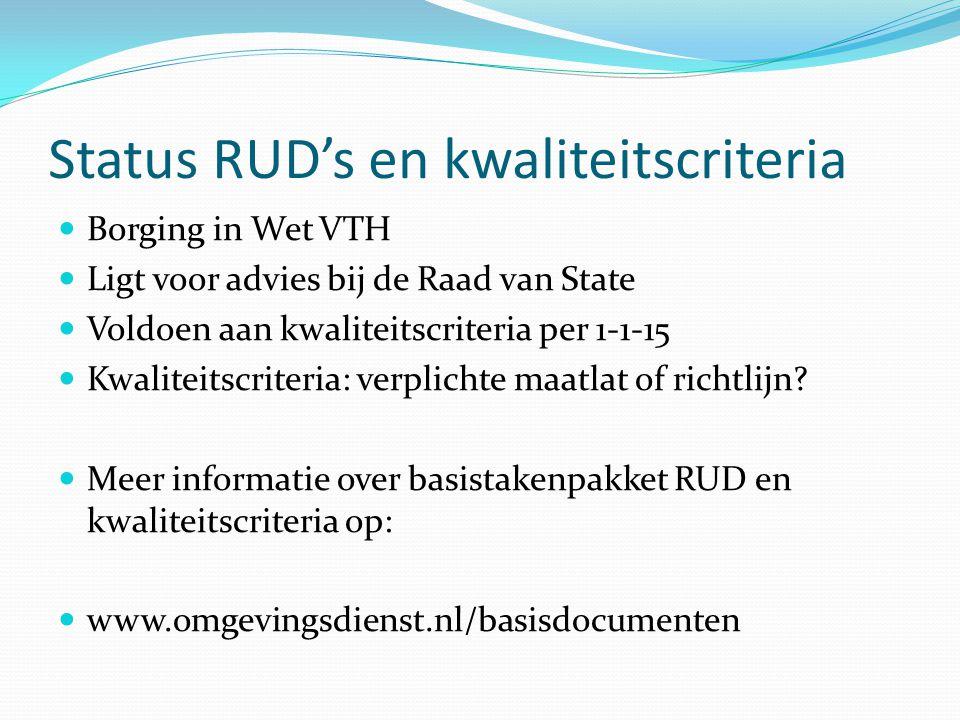 Status RUD's en kwaliteitscriteria Borging in Wet VTH Ligt voor advies bij de Raad van State Voldoen aan kwaliteitscriteria per 1-1-15 Kwaliteitscrite