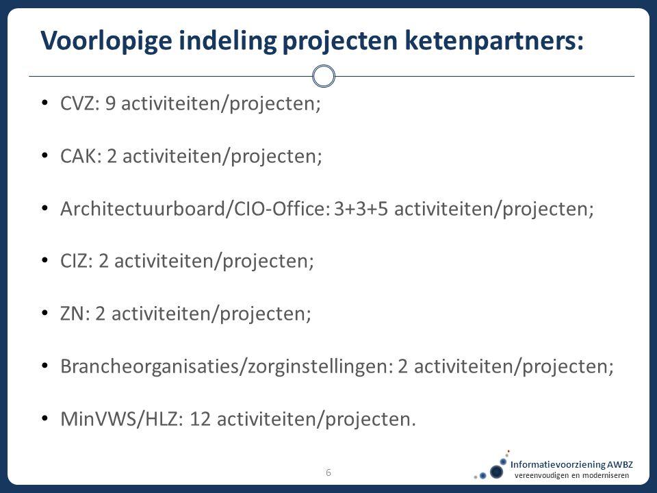 Informatievoorziening AWBZ vereenvoudigen en moderniseren 6 Voorlopige indeling projecten ketenpartners: CVZ: 9 activiteiten/projecten; CAK: 2 activit