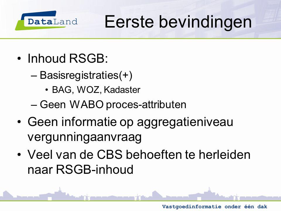 Eerste bevindingen Inhoud RSGB: –Basisregistraties(+) BAG, WOZ, Kadaster –Geen WABO proces-attributen Geen informatie op aggregatieniveau vergunningaa