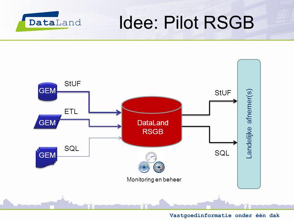 Idee: Pilot RSGB DataLand RSGB GEM StUF GEM ETL GEM SQL Landelijke afnemer(s) StUF SQL Monitoring en beheer