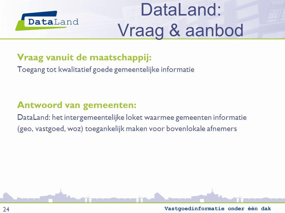 DataLand: Vraag & aanbod 24 Vraag vanuit de maatschappij: Toegang tot kwalitatief goede gemeentelijke informatie Antwoord van gemeenten: DataLand: het