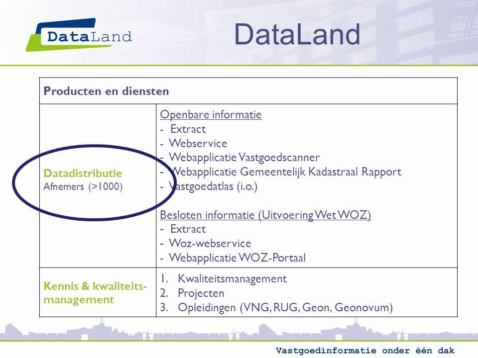 DataLand Producten en diensten Datadistributie Afnemers (>1000) Openbare informatie - Extract - Webservice - Webapplicatie Vastgoedscanner - Webapplic