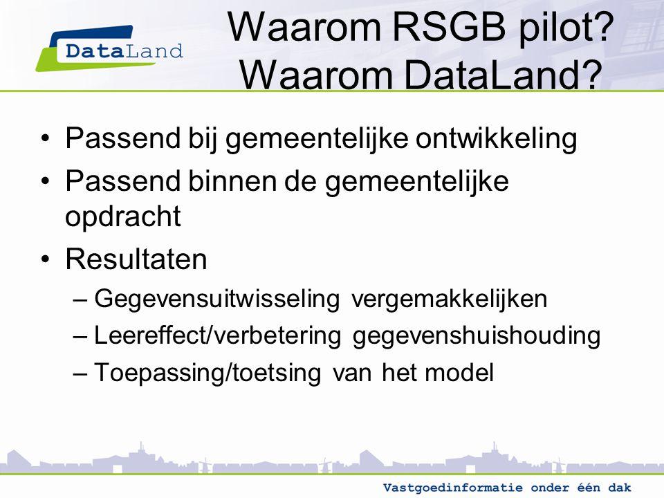 Waarom RSGB pilot? Waarom DataLand? Passend bij gemeentelijke ontwikkeling Passend binnen de gemeentelijke opdracht Resultaten –Gegevensuitwisseling v