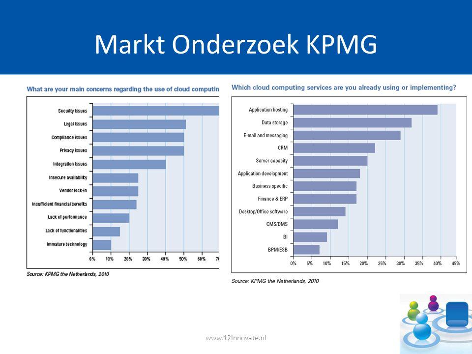 Markt Onderzoek KPMG www.12Innovate.nl