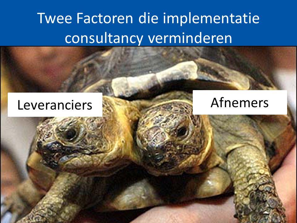 Twee Factoren die implementatie consultancy verminderen www.12Innovate.nl Leveranciers Afnemers