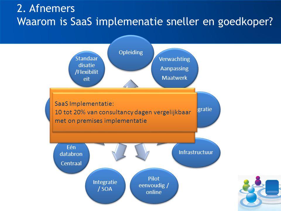 2. Afnemers Waarom is SaaS implemenatie sneller en goedkoper.