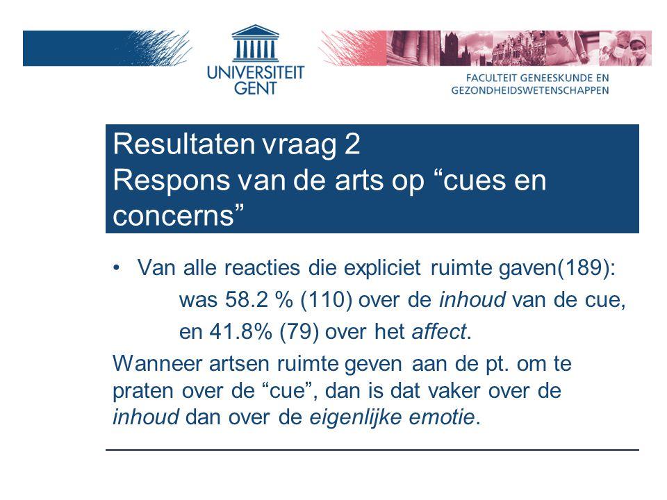 Van alle reacties die expliciet ruimte gaven(189): was 58.2 % (110) over de inhoud van de cue, en 41.8% (79) over het affect.