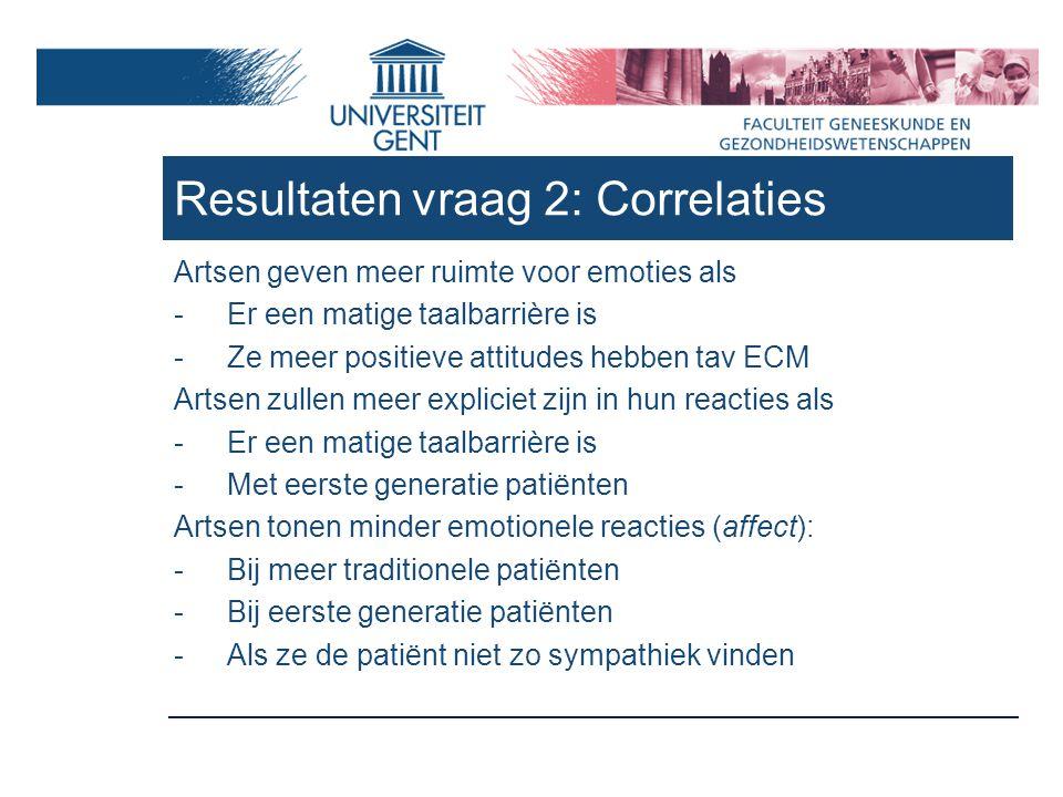 Resultaten vraag 2: Correlaties Artsen geven meer ruimte voor emoties als -Er een matige taalbarrière is -Ze meer positieve attitudes hebben tav ECM Artsen zullen meer expliciet zijn in hun reacties als -Er een matige taalbarrière is -Met eerste generatie patiënten Artsen tonen minder emotionele reacties (affect): -Bij meer traditionele patiënten -Bij eerste generatie patiënten -Als ze de patiënt niet zo sympathiek vinden