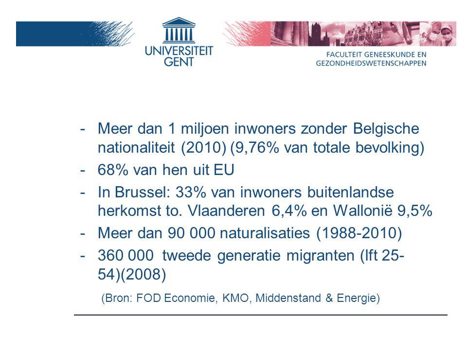 -Meer dan 1 miljoen inwoners zonder Belgische nationaliteit (2010) (9,76% van totale bevolking) -68% van hen uit EU -In Brussel: 33% van inwoners buitenlandse herkomst to.
