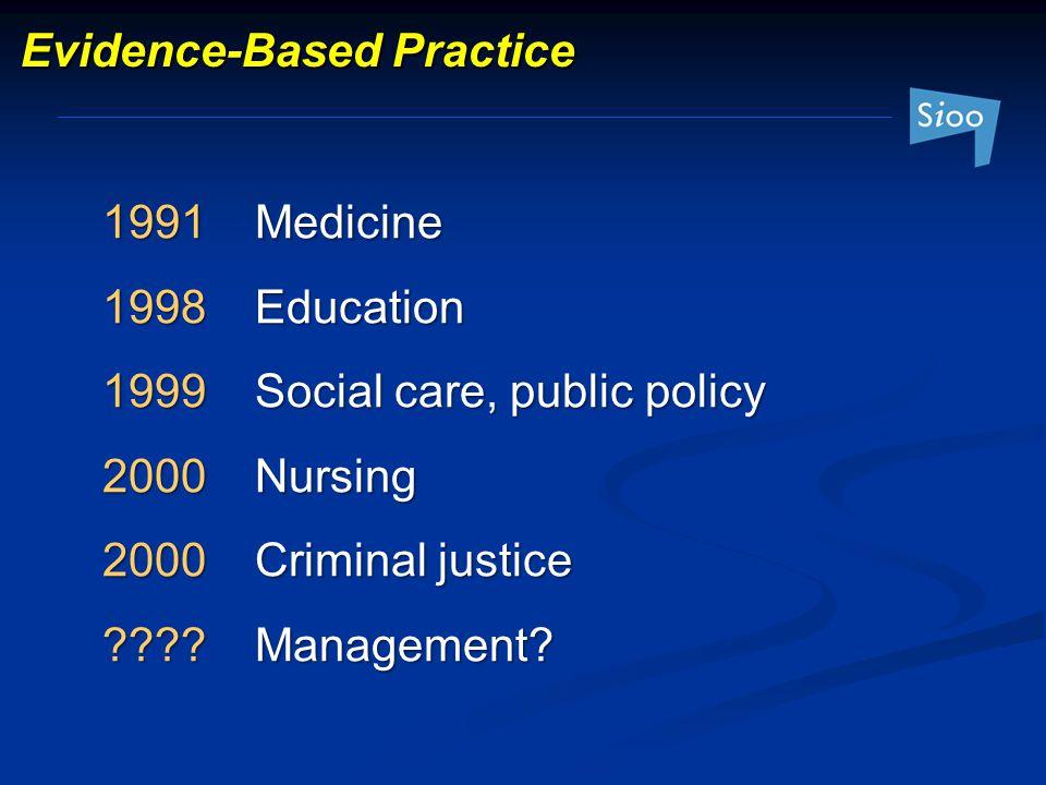 Evidence-Based Practice 1991Medicine 1998Education 1999Social care, public policy 2000Nursing 2000Criminal justice ????Management?