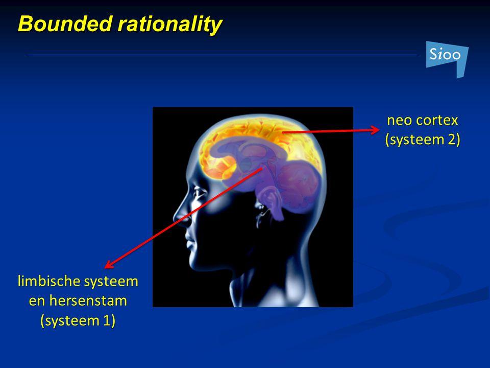 Bounded rationality limbische systeem en hersenstam (systeem 1) neo cortex (systeem 2)