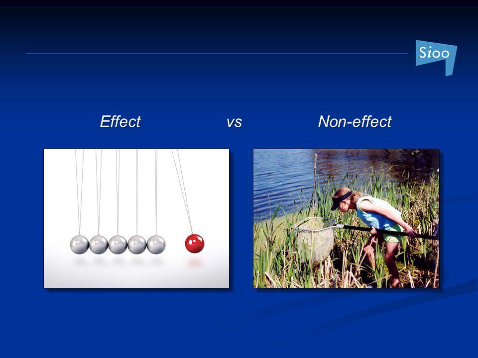 Effect vs Non-effect