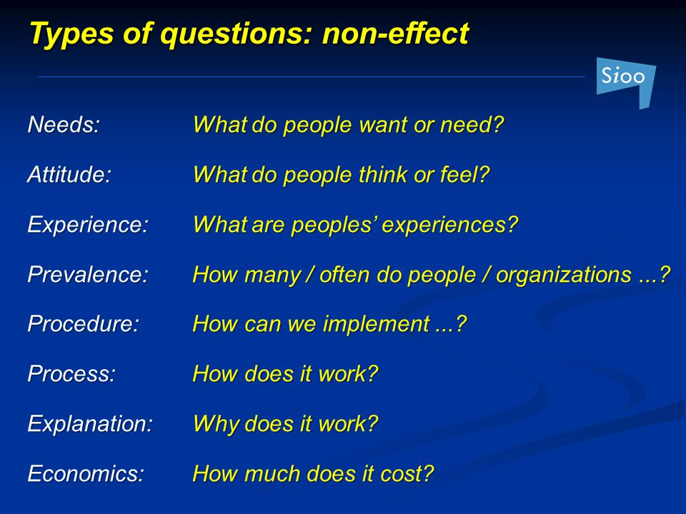 Types of questions: non-effect Needs:What do people want or need.