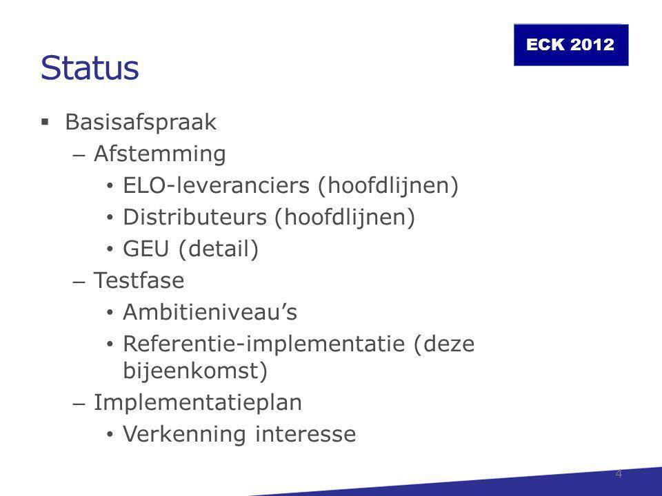 ECK 2012 Standaardisatie en implementatie 5 Doorontwikkelen & Plannen Bouwen & Testen Evalueren & Verkennen Invoeren & Gebruiken Q3 Q4 Q1 Q2 Cyclus per kalenderjaar