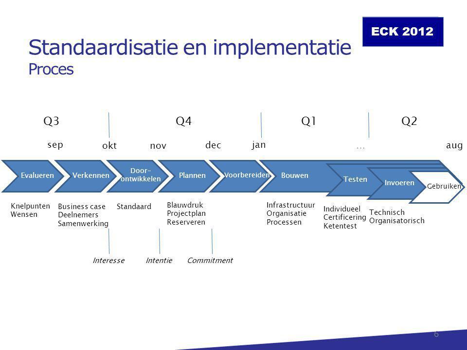 ECK 2012 Invoering: ambities  MBO – Steviger: feb 2013 – Eerste opschaling: schooljaar 2013-2014  VO – Eerste implementatie (koplopers): schooljaar 2013-2014 – Opschaling (volgers): v.a.