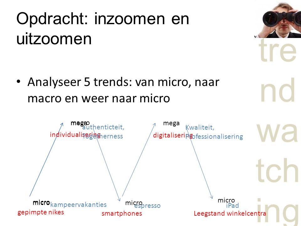 tre nd wa tch ing Opdracht: inzoomen en uitzoomen Analyseer 5 trends: van micro, naar macro en weer naar micro micro macro micro mega micro mega micro