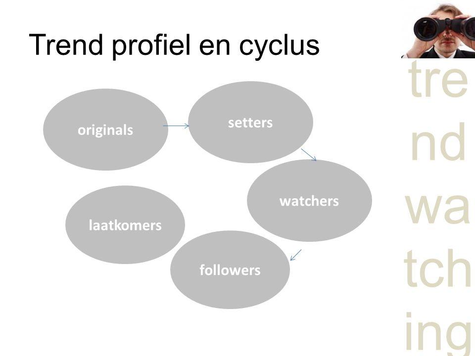tre nd wa tch ing Trend profiel en cyclus originals setters watchers followers laatkomers