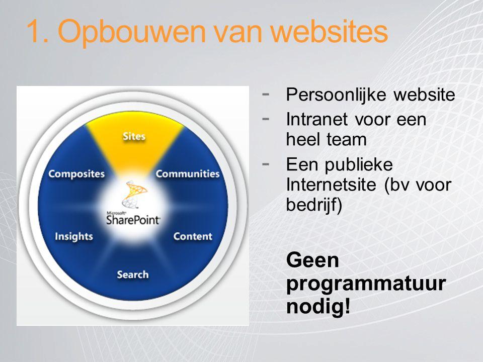 1. Opbouwen van websites - Persoonlijke website - Intranet voor een heel team - Een publieke Internetsite (bv voor bedrijf) Geen programmatuur nodig!