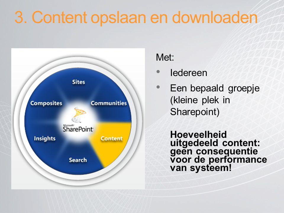 3. Content opslaan en downloaden Met: Iedereen Een bepaald groepje (kleine plek in Sharepoint) Hoeveelheid uitgedeeld content: geen consequentie voor