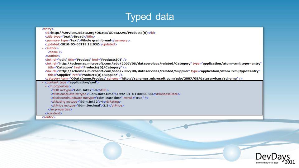 Typed data