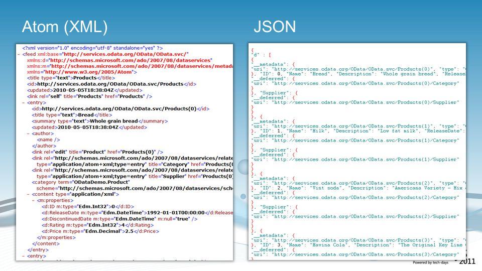 Atom (XML)JSON