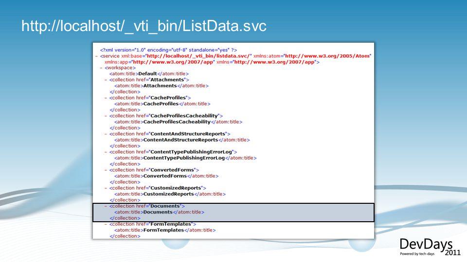 http://localhost/_vti_bin/ListData.svc