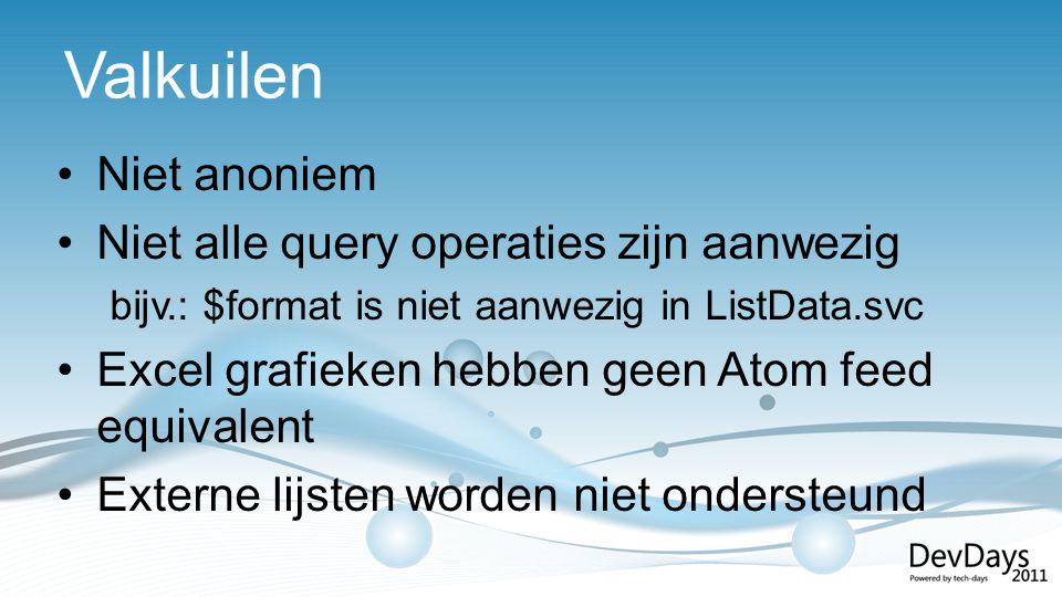 Valkuilen Niet anoniem Niet alle query operaties zijn aanwezig bijv.: $format is niet aanwezig in ListData.svc Excel grafieken hebben geen Atom feed equivalent Externe lijsten worden niet ondersteund